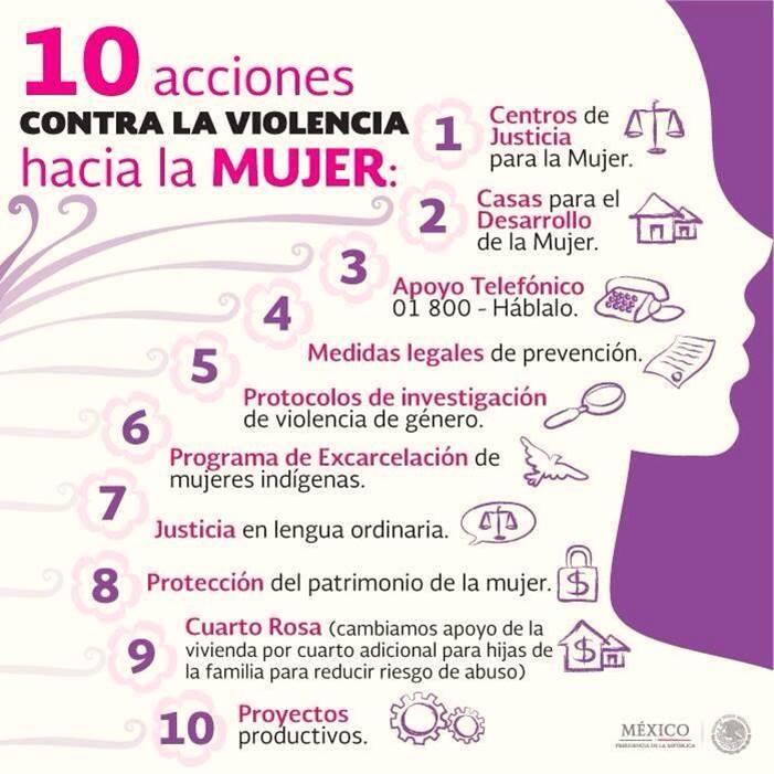 10 Acciones Contra La Violencia Hacia La Mujer Mundo De Frases